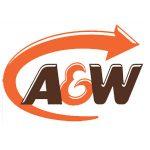 A&WRevenue RoyaltiesIncomeFund Customer Service Phone Numbers